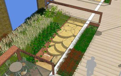 See our FlourGarden grow!